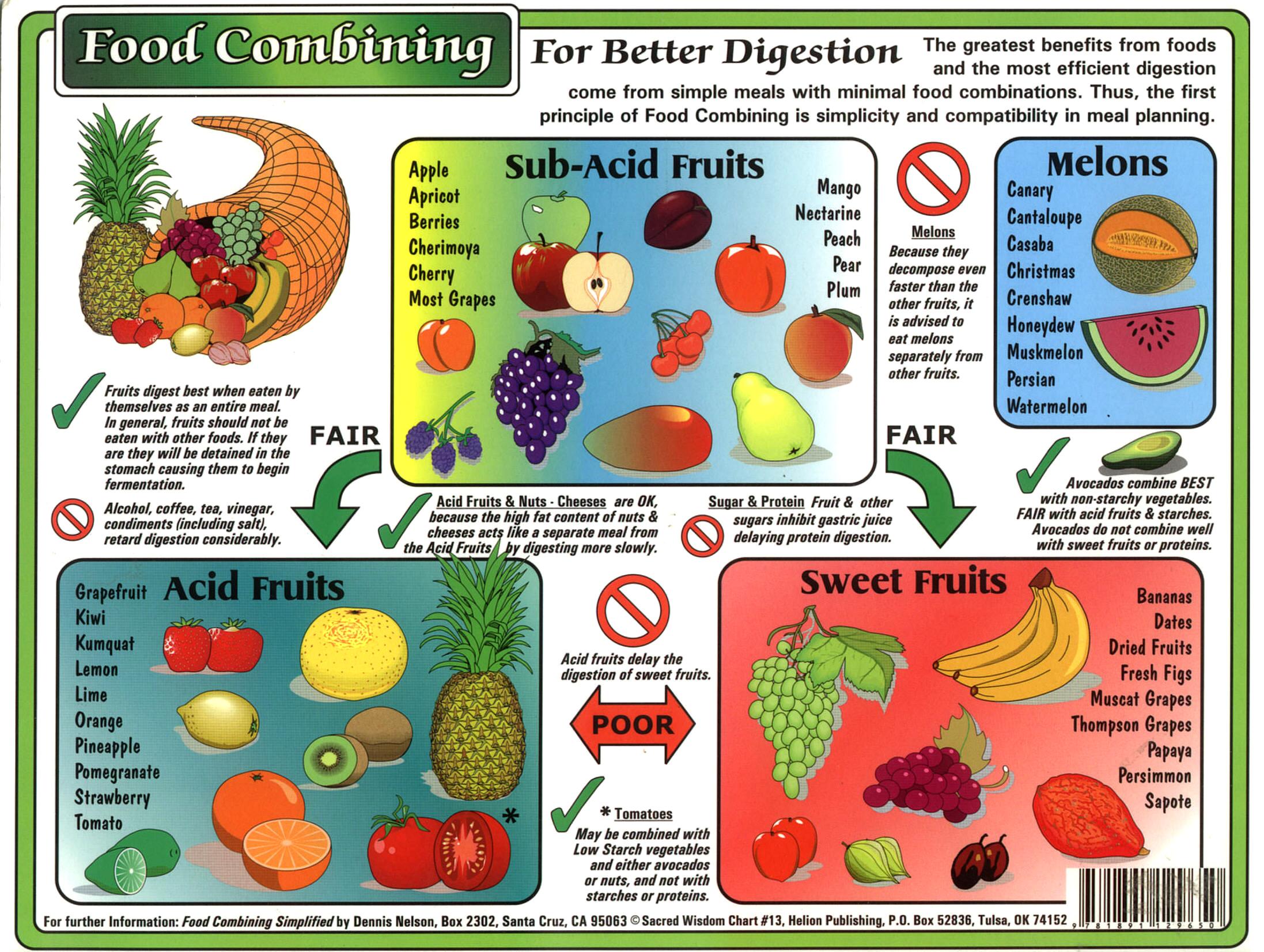 Szőlő Gyümölcsök: Gyümölcs Kombinálás