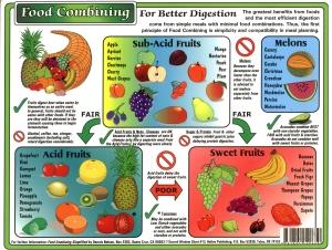 gyümölcs kombinálás